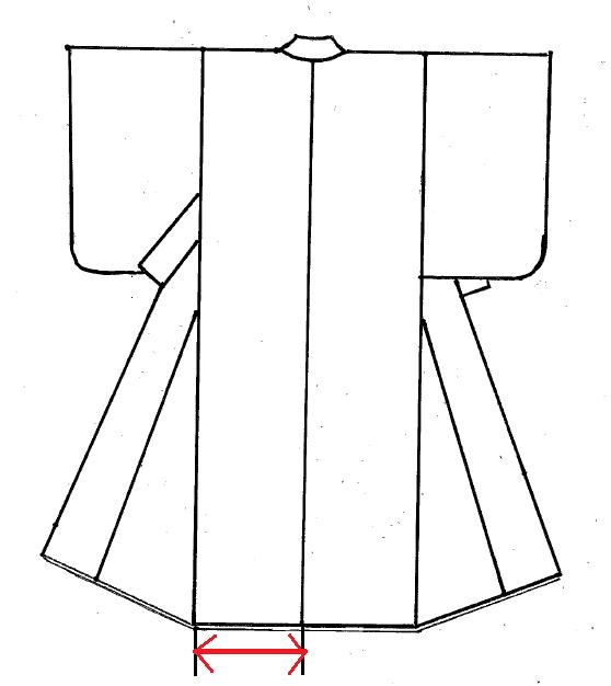 着物の名称その2