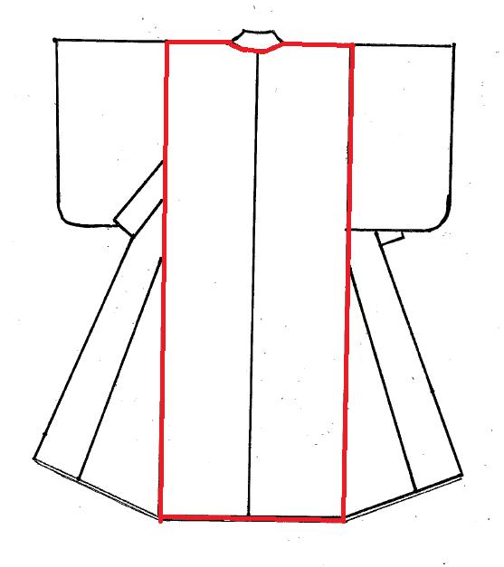 着物の名称その3