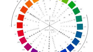 色と着物の関係 色相と三原色