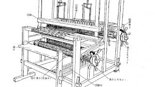 高機 手織機の構造